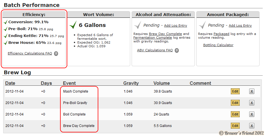 Brewer's Friend October release efficiency example